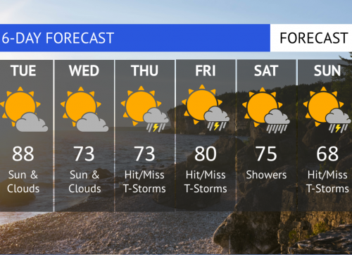 Nice Start to the Week, Then Storms Return