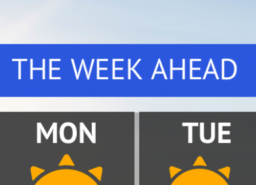 Summerlike and Mainly Dry Week of Weather